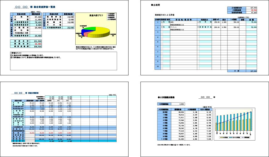 相続税額の簡易シミュレーション サンプル
