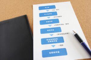 勘定科目内訳書をきちんと作る【実践!社長の財務】第624号